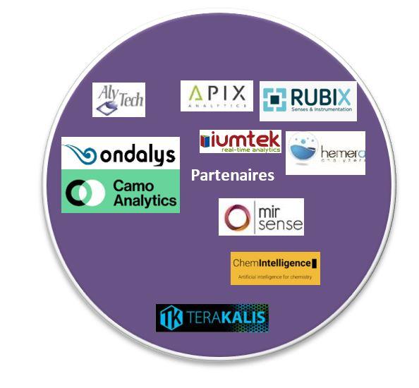 Logos partenaires consortium